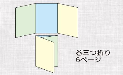 巻三つ折りイメージ