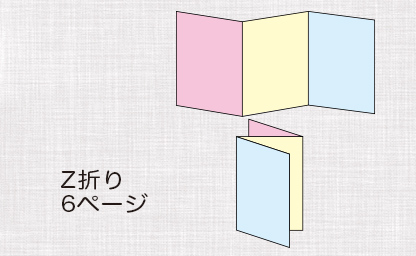 Z折りイメージ